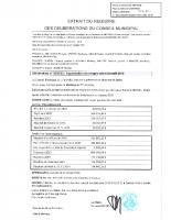 2020-33 – BP approbation CA 2019